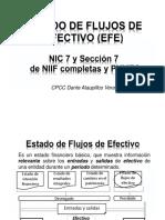 NIC 7