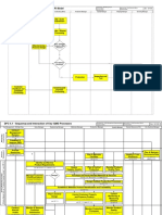 Audit Process Maps Sample