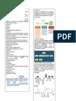 Evaluacion de Proyecto Autoguardado (2)