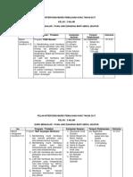 Pelan Intervensi PML 2017.docx
