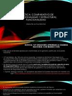 Analisis Etructural Funcionalismo e Neoinstitucionalismo
