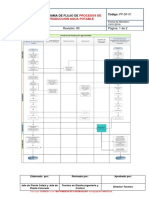 PP DF 01 Diag Flujo Producc AAPP