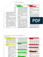 Código Civil Del Estado de México