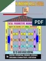 5R  ATAU  5S membangun industri.pptx