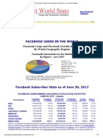 Facebook World Stats and Penetration in the World - Facebook Statistics 2017