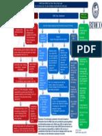 1-IMSBC Code Chart BIMCOHomepage 02-13Update 24Nov2015 Logo