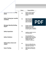 Safety Management Tracking Matrix