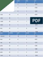 New Microsoft PowerPoint Presentation (2).pptx