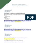 Credit Memo Debit Memo Cypress File Document