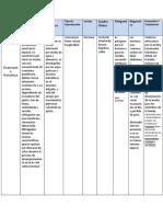 Parasitologia Tablas
