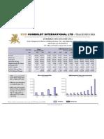 KHD_Historial_Chart_2005