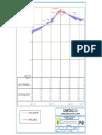 Planos de Pasarelas Lavado de Javas en Planta II ACTULIZADO-Model