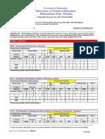View Public Document