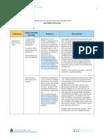 Caja de recrusos Gestión.pdf