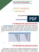 NOTACION DE POTENCIA DE DIEZ.pdf