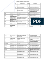 TERMINOLOGIA LOGISTICA E TRASPORTI .pdf