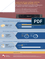 Get the most out of your storage with the Dell EMC Unity XT 880F All-Flash array - Infographic