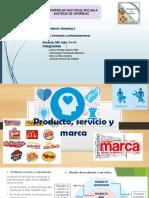 Productos Servicios y Marcas Ppt