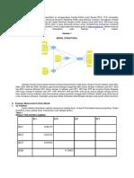 analisis interprestasi pls 2