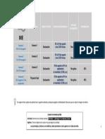 Formato de Agenda Acreditación de Diplomado (1).docx