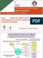 Presentacion Sesion 3. Capital Trabajo, Cce. Admon Invent y Cx Cobrar