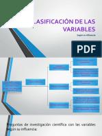 CLASIFICACION DE VARIABLES.pptx
