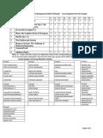 Presentation Schedule of Case Studies in SCM -Sec B