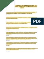 Proyectos Productivos Programados Para El 2019
