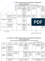M.pharm 1-2 R15 Timetable June 2018