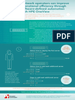 Network operators can improve operational efficiency through software-defined automation with HPE OneView - Infographic