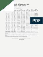 BaixoCarbono_tabeladeequivalencia.pdf