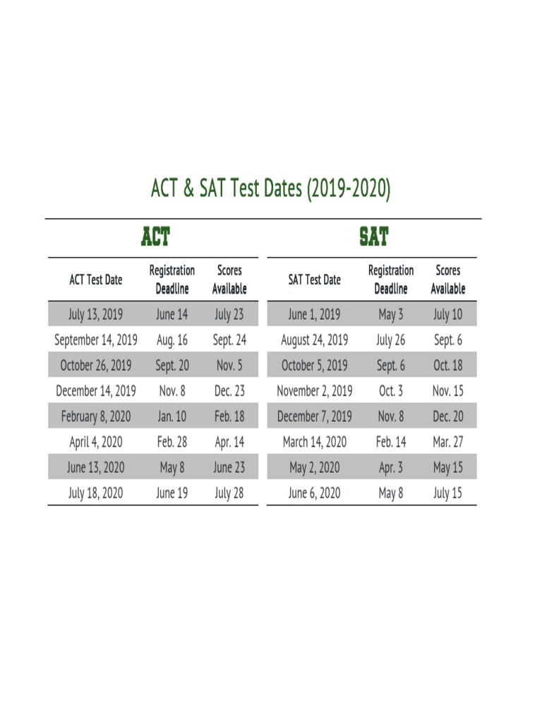 act-and-sat-test-dates 2019-2020