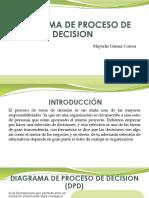Diagrama de Proceso de Decision