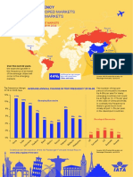 2712 Pax Forecast Infographic Web