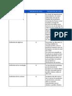API4 - Plan de Marketing Digital