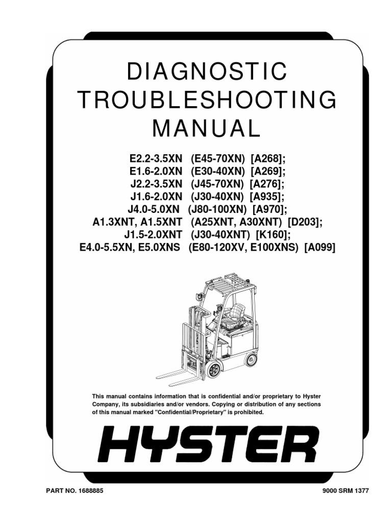 HYSTER | Gasoline | Elevator | Hyster Monitor Wiring Diagram |  | Scribd