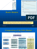 Bond Markets - General