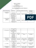 Eswm Workplan 2018-2019