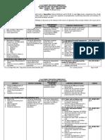 Final TLE_AF_Aquaculture Grades 7-10 01.20.2014