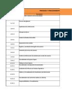 Procedimientos exigidos por la ISO 27001.xlsx