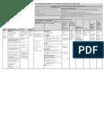Equipment - Process Conversancy Aide – Lvp Lagarde Autoclaves (Version 24 May 2019)