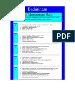 checklist - sms