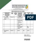 Lembar Rekomendasi Badan Audit Eksternal 2017