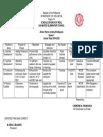 TIN Action Plan in Araling Panlipunan grade 1 2019-2020