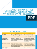 Chapter 3 the Relationship of Ethics With Other Sciences And