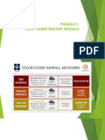 Rainfall Codes