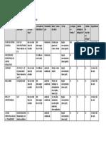 Becas y Ayudas Compatible Con Estudios en Medac