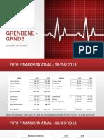 Grendene - Grnd3 - Análise Financeira