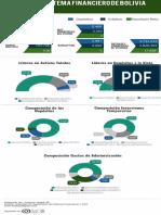 Infografía Bolivia Junio_2019
