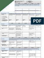DLL- 2nd Grading(Health)